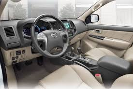 2018 toyota fortuner interior. interesting toyota engine and specs 2018 toyota fortuner to toyota fortuner interior