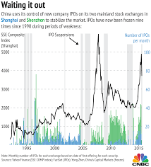 American Stock Market History Graph Best Auto Traders