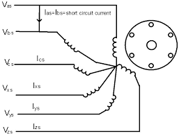 load test on 3 phase squirrel cage induction motor circuit diagram 3 phase squirrel cage induction motor circuit diagram wiring