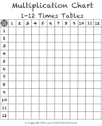 Multiplication Table Tests Index & Multiplication Charts Free Download