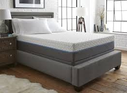 No Credit Check Bedroom Furniture Mattress Discounter No Credit Check Apply Online