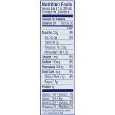 almondmilk filtered water almonds cane sugar calcium carbonate natural flavors potium citrate sea salt sunflower lecithin gellan gum