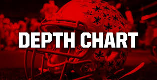 Ohio State Depth Chart Big Ten Championship Game