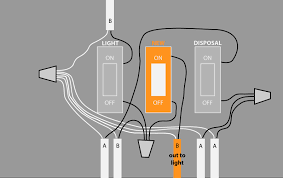 How To Add An Outlet To A Light Switch Adding A Switch To An Outlet With Two Circuits Electrical