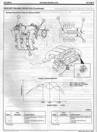 Thanks again for the vacuum diagram neither the haynes nor the ford manuals have one i could find