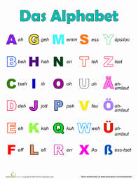 Combining these letters is how the words necessary for communication develop. German Alphabet Worksheet Education Com