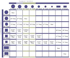 Table Linen Size Chart Event Planning Event Management