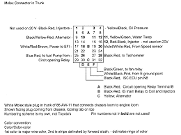 electrical 20vmki com molex type connector pinout left