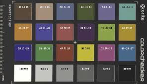 X Rite Colourchecker Colour Chart Visualization Done Using A