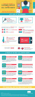 best ideas about customer service resume traits of the best customer service and call center agents infographic