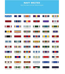 us military medals military ribbons military awards navy military military wife