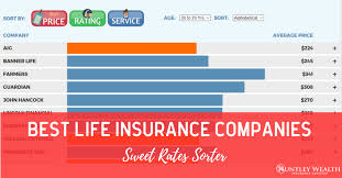 best life insurance companies interactive comparison tool