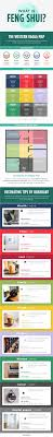 water feng shui element infographics. View Full Infographic Water Feng Shui Element Infographics