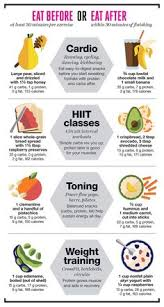 fitmart weebly health site for beginner exercise beginner weight loss fitness