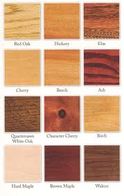 types of woods for furniture. Oak Wood For Furniture With Different Types Of  Shining Types Of Woods For Furniture