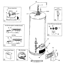 smith water heater wiring diagram not lossing wiring diagram • state water heater wiring diagram wiring diagram third level rh 7 2 11 jacobwinterstein com ao smith water heater installation manual electric water heater