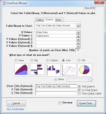 Chartexcel Wizard For Microsoft Access Create Instant