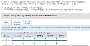 Solved You Plan To Purchase A 220 000 House Using A 15 Y