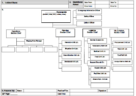 Incident Command Flow Chart Forms Emergency Management Ontario