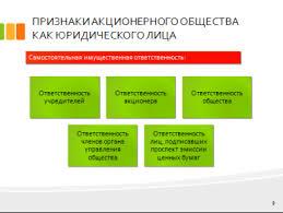 Подготовка дипломной презентации инструкция по применению на  На протяжении всей работы советуем придерживаться следующей структуры при оформлении слайдов презентации заголовок подзаголовок основной текст