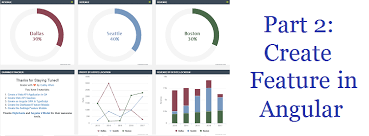 Angular2 Highcharts Bar Chart Build An Angular 2 Earnings Tracker In Typescript Part 2