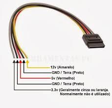 sata to usb wiring diagram usb pinout diagram wiring diagram ~ odicis sata power connector adapter at Sata Cable Wiring Diagram