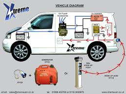 campervan 240v wiring diagram campervan image automotive battery charger vw t4 t5 xtreme van for all your on campervan 240v wiring diagram