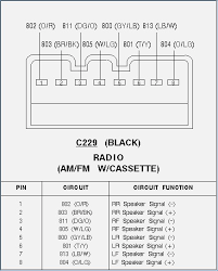 2001 ford taurus factory stereo wiring diagram buildabiz me 2001 Ford Explorer Sport Trac Fuse Diagram i need the wiring diagram for a 1996 ford explorer radio wiring