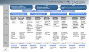 Strategic Plan Template Wwwaktivtrekswpcontentuploads2424stra 18