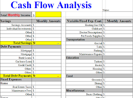 Cash Flow Analysis Worksheet Template Motherhealth