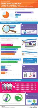 Job Seekers Beware These Social Media Traps Infographic Job