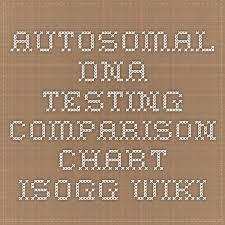 Autosomal Dna Testing Comparison Chart Autosomal Dna Testing Comparison Chart Isogg Wiki