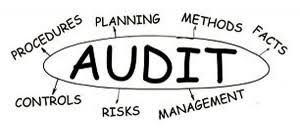 internal quality auditor essential duties and responsibilities internal auditors job description