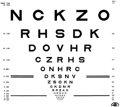 Dmv Eye Chart Distance 2 Tests Of Visual Functions Visual Impairments