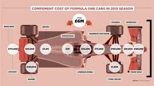 car wiring cost of f1 car diagram a formula 1 race engine 97 complete engine wiring harness car wiring cost of f1 car diagram a formula 1 race engine 97 related di diagram of a formula 1 race engine ( 97 related diagrams)