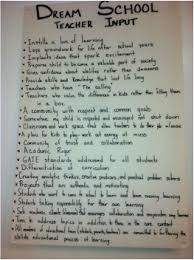 my dream school kathleen blough s digital portfolio my dream school idea