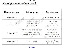 ГДЗ решебник по геометрии класс КИМ Гаврилова  Контрольная работа №5