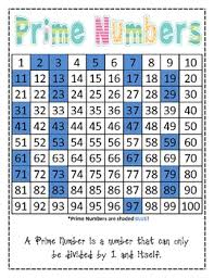 Prime Number Chart 1 100 Prime Numbers Chart Math Lessons Math Classroom
