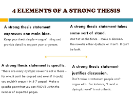 help in creating a thesis statement research papers on  long should graduate admissions essay