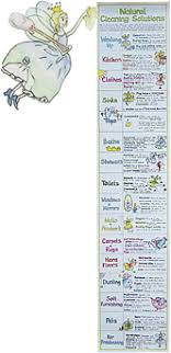 Natural Cleaning Solutions Wall Chart Animal Aid Shop