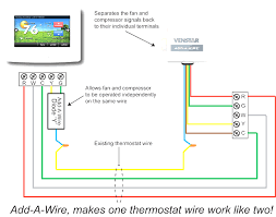 thermostat wiring colors code hvac control wire details 6 wire thermostat at Thermostat Wiring Color Code
