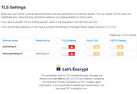 TLS encryption (HTTPS) | Greenhost
