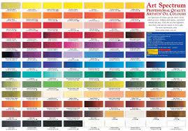 Matisse Colour Chart Art Spectrum Professional Oil Paint 40ml Part 1