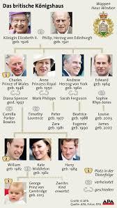 Der adel aus großbritannien begeistert seit jahrhunderten die menschen. Baby News Herzogin Kate Wieder Schwanger News At