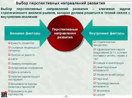 Имидж организации на рынке труда Все это как известно влияет на имидж компании в глазах потребителей и в то Исследование рынка труда