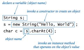 Java Data Types Chart Using Data Types