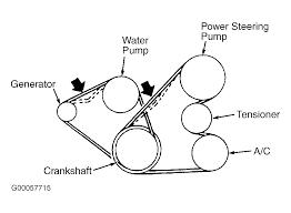 2002 mitsubishi mirage serpentine belt routing and timing belt serpentine and timing belt diagrams