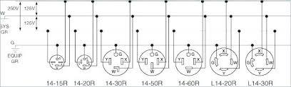 Nema Twist Lock Plug Chart Nema Electrical Plug Chart Onourway Co