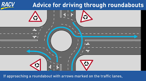 A Rules Lesson Road Youtube - Roundabouts Driving Victorian On