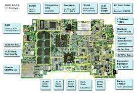 how to fix computer hardware and software problems  laptop    i have asus laptop motherboard block diagram  i have dell laptop motherboard block diagram  i have acer laptop motherboard block diagram